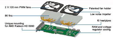 Кулер для видеокарты Arctic Cooling Accelero Twin Turbo 6990