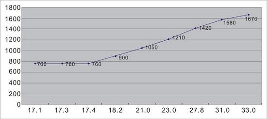 Модульный светящийся блок питания Sunbeam Matrix 500Вт PSU MAT500