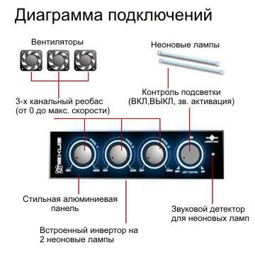 Панель управления вентиляторами и подсветкой  3 5   черная  с 2 синими лампами