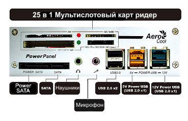 Многофункциональная панель PowerPanel  серебристая