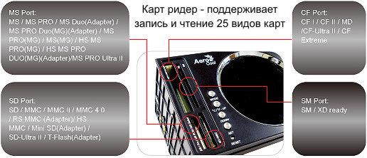 Многофункциональная панель PowerWatch  серебристая  для 2 х отсеков 5