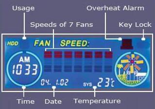 Chromatic Windmill   многофункциональная панель для отсека 5    черная