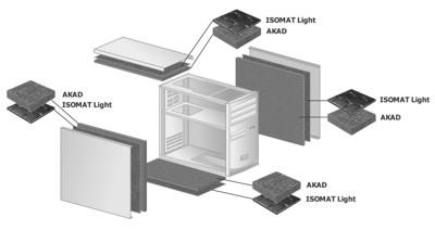 Профессиональный набор шумоизоляции для midi корпусов Comfort Технология Звука