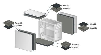 Профессиональный набор шумоизоляции для midi корпусов Elite Технология Звука