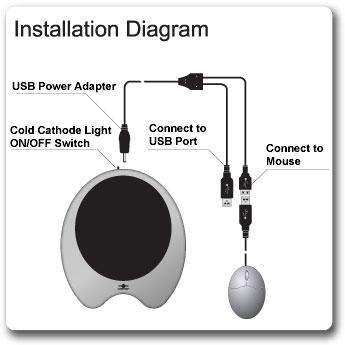 Коврик Vantec  для мыши  USB   с синей неоновой подсветкой